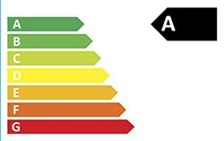 Nieuwe subsidie advisering energiebesparing MKB
